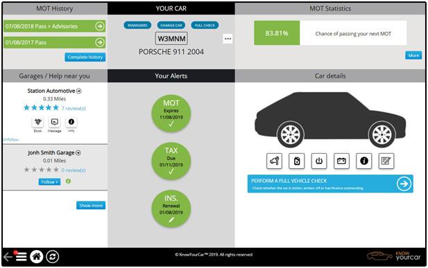 Knowyourcar Mot Tax Best Garages Reliability